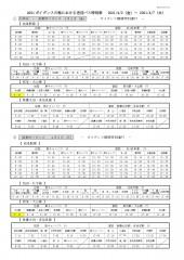 笘・021 蜈・蟄ヲ蠑上・繧ャ繧、繝€繝ウ繧ケ騾∬ソ弱ヰ繧ケ譎ょ綾陦ィ _page-0001