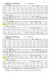 笘・021 蜈・蟄ヲ蠑上・繧ャ繧、繝€繝ウ繧ケ騾∬ソ弱ヰ繧ケ譎ょ綾陦ィ _page-0002
