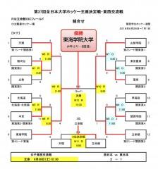 【確定】第37回大学王座決定戦_競技日程表・組