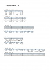 OCバス時刻表【Ⅱ部制】岐阜線3本(2部)_page-0001