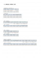 ⑤-2  OCバス時刻表【Ⅱ部制】岐阜線3本2部「新」_page-0001