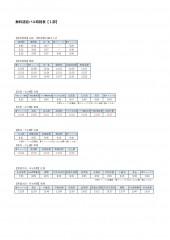 訂正バス時刻表1部_page-0001
