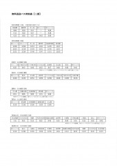 6.19OCバス時刻表(1部)_page-0001