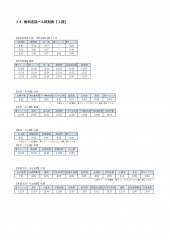 OCバス時刻表【Ⅱ部制】岐阜線3本 (1部)_page-0001